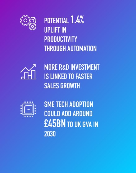 Seize The Moment Innovation Infographic