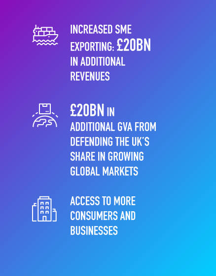 Seize The Moment Trade Infographic