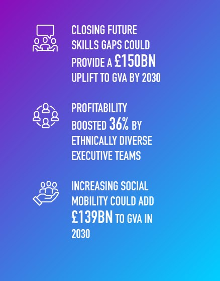 Seize The Moment Inclusion Infographic