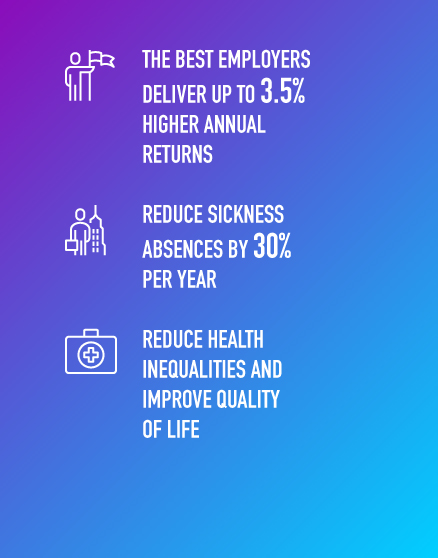 Seize The Moment Health Infographic